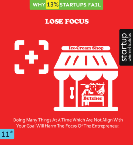 Reasons of Startup Failure - 11